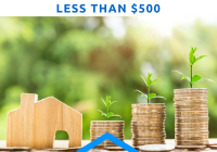 Fundrise Starter Portfolio, Real estate Investment for Less Than $500
